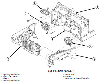 Engine Fiat Punto additionally T14130218 Accessory power supply not cigarette as well Toyota Circuit Opening Relay Location moreover Early Cj5 Wiring Diagram further 1984 Toyota Pickup Fuse Box Diagram. on sienna fuse box diagram