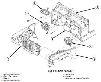 2004 Jeep Wrangler Tj Manual De Reparaci N Y Servicios