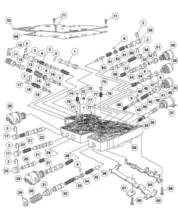manual de reparacion ford explorer 1996 1997 1998 1999 2000