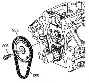 Pontiac G8 2008 2009 Manual De Reparacion y Mecanica - Repair7 101