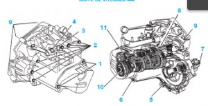 Peugeot 206 Manual De Mecanica y Reparacion