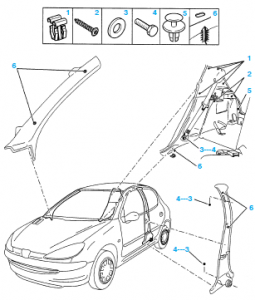 Peugeot 206 Manual De Mecanica y Reparacion - Repair7